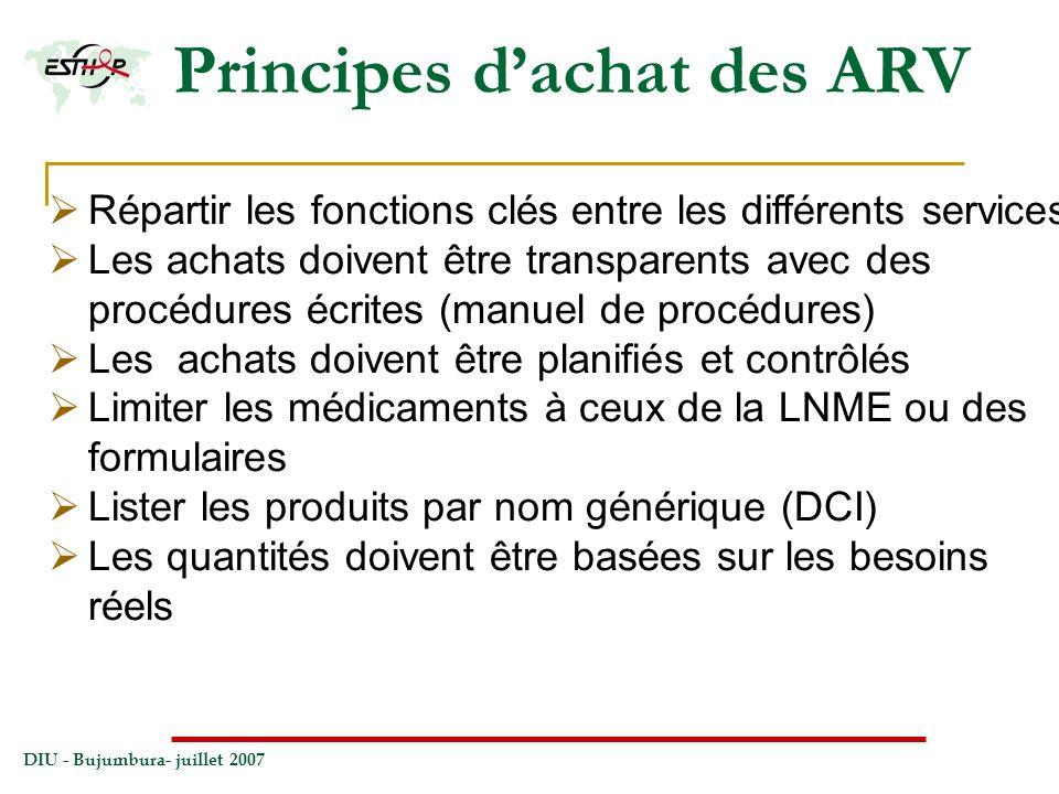DIU - Bujumbura- juillet 2007 Principes dachat des ARV Répartir les fonctions clés entre les différents services Les achats doivent être transparents