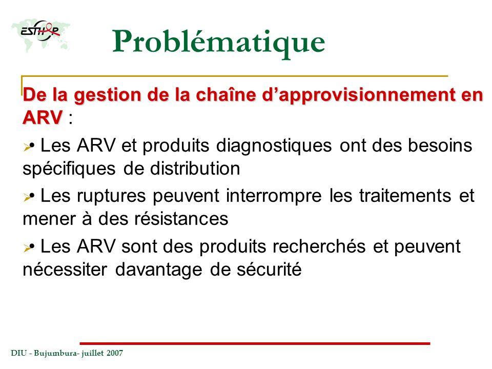 DIU - Bujumbura- juillet 2007 Problématique De la gestion de la chaîne dapprovisionnement en ARV De la gestion de la chaîne dapprovisionnement en ARV