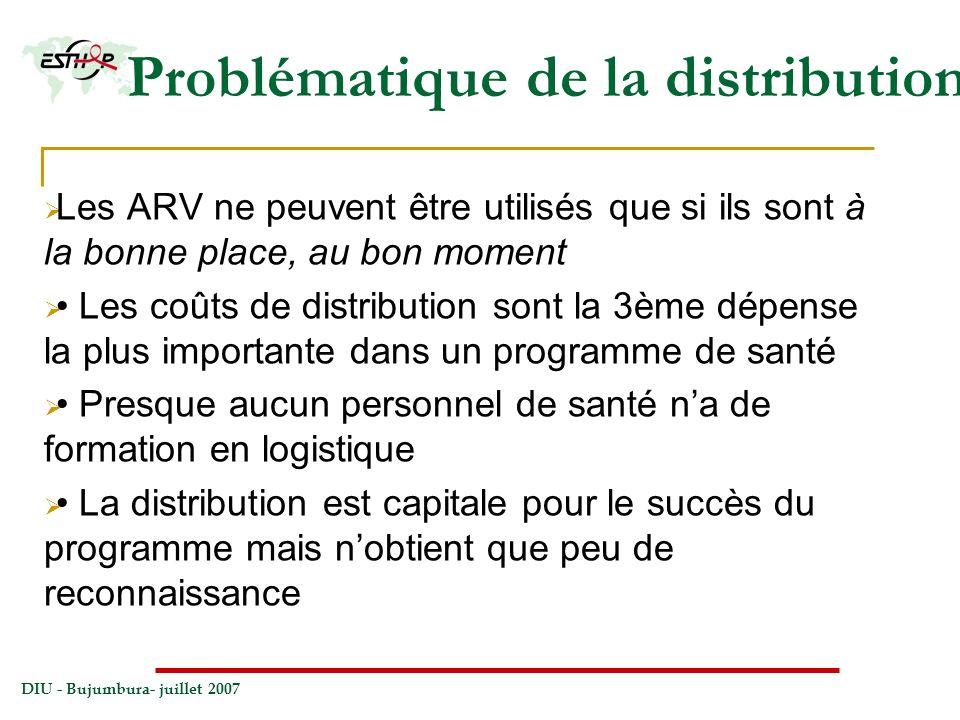 DIU - Bujumbura- juillet 2007 Problématique de la distribution Les ARV ne peuvent être utilisés que si ils sont à la bonne place, au bon moment Les co