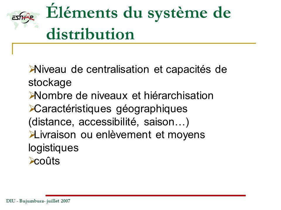 DIU - Bujumbura- juillet 2007 Éléments du système de distribution Niveau de centralisation et capacités de stockage Nombre de niveaux et hiérarchisati