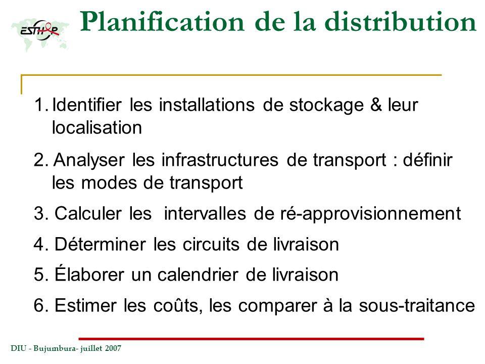 DIU - Bujumbura- juillet 2007 Planification de la distribution 1.Identifier les installations de stockage & leur localisation 2. Analyser les infrastr