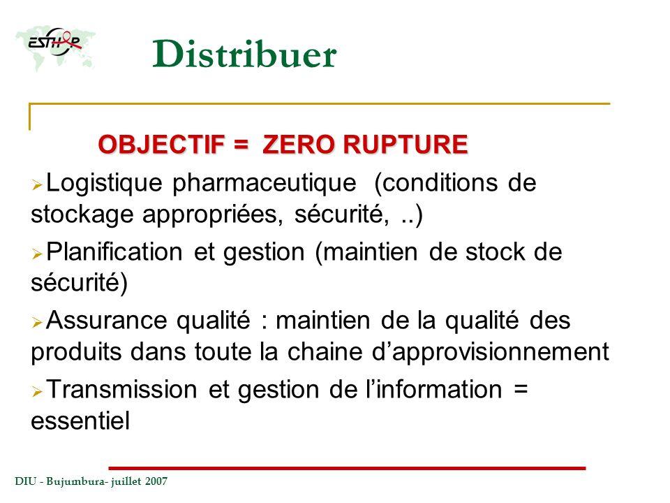 DIU - Bujumbura- juillet 2007 Distribuer OBJECTIF = ZERO RUPTURE Logistique pharmaceutique (conditions de stockage appropriées, sécurité,..) Planifica