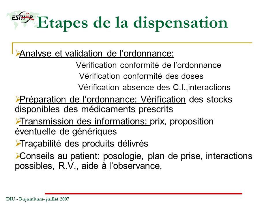DIU - Bujumbura- juillet 2007 Etapes de la dispensation Analyse et validation de lordonnance: Vérification conformité de lordonnance Vérification conf