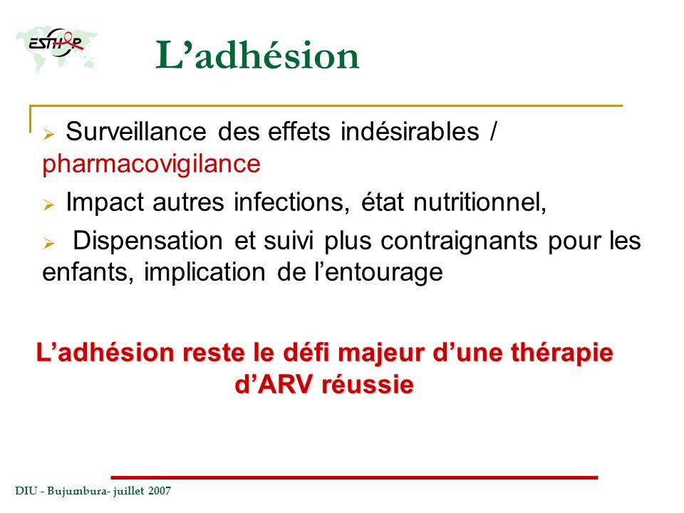 DIU - Bujumbura- juillet 2007 Ladhésion Surveillance des effets indésirables / pharmacovigilance Impact autres infections, état nutritionnel, Dispensa