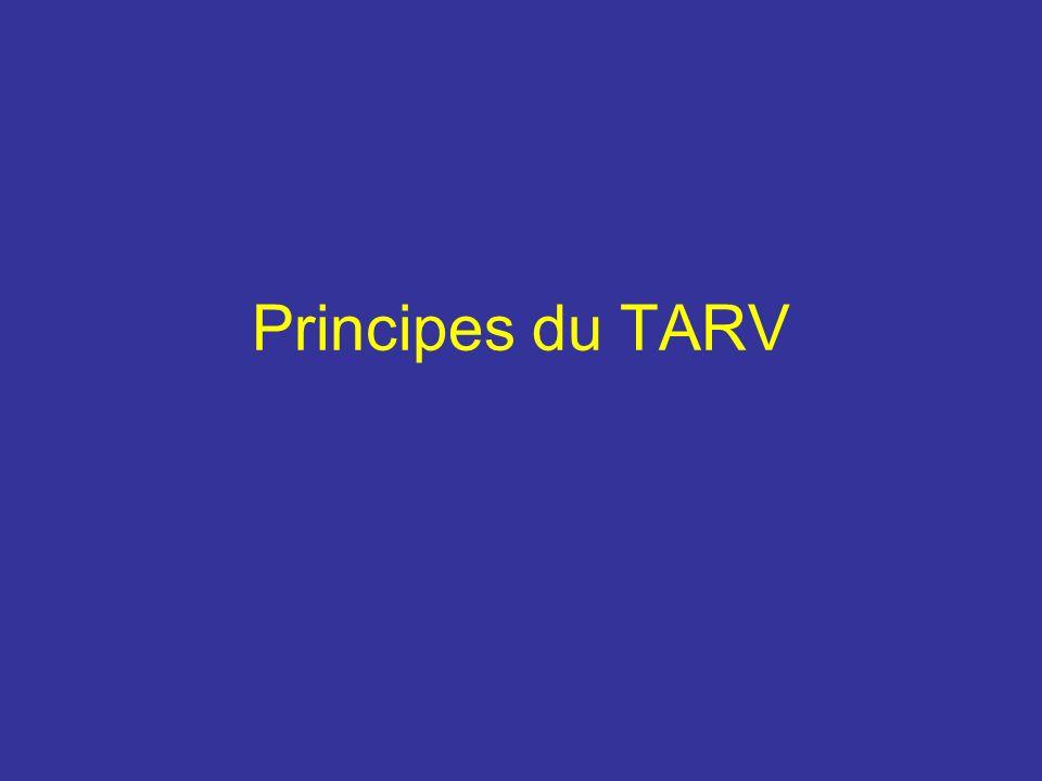 Principes du TARV