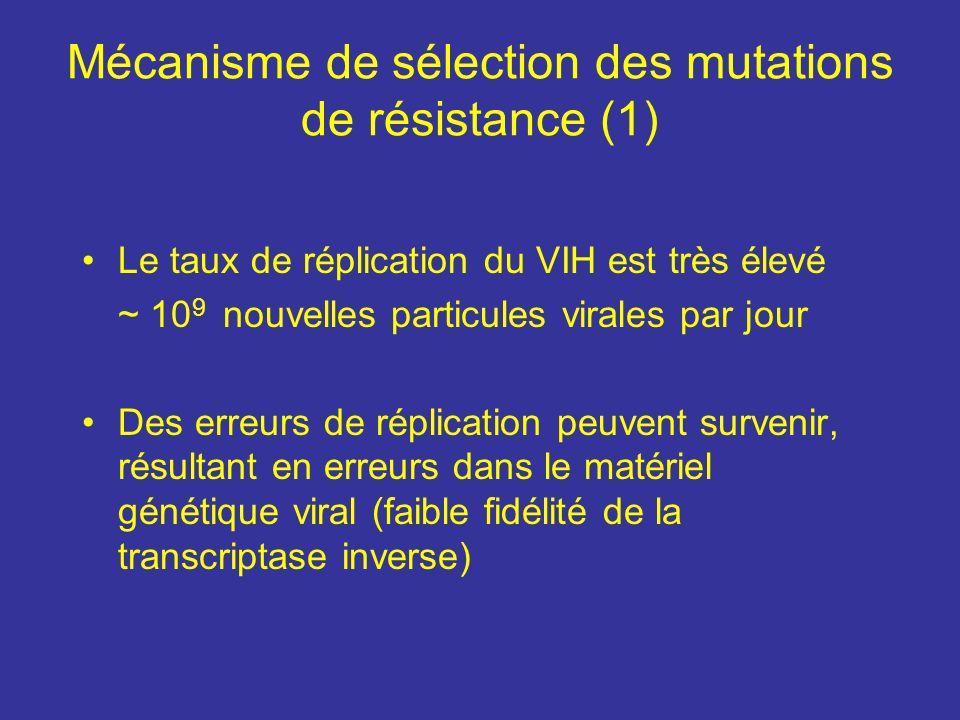 Mécanisme de sélection des mutations de résistance (1) Le taux de réplication du VIH est très élevé ~ 10 9 nouvelles particules virales par jour Des e