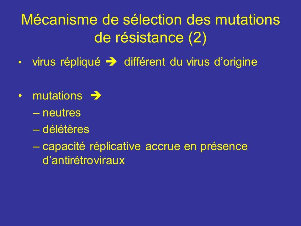 Mécanisme de sélection des mutations de résistance (2) virus répliqué différent du virus dorigine mutations –neutres –délétères –capacité réplicative