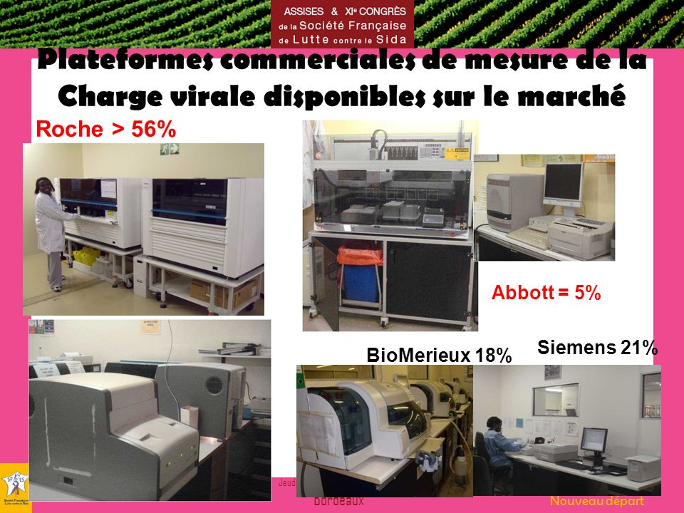 Jeudi 4 & vendredi 5 novembre 2010 Bordeaux Nouvelles donnes Nouveau départ Plateformes commerciales de mesure de la Charge virale disponibles sur le