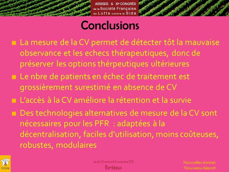 Jeudi 4 & vendredi 5 novembre 2010 Bordeaux Nouvelles donnes Nouveau départ Conclusions La mesure de la CV permet de détecter tôt la mauvaise observan