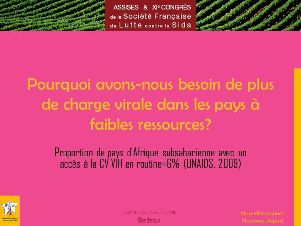 Jeudi 4 & vendredi 5 novembre 2010 Bordeaux Nouvelles donnes Nouveau départ Pourquoi avons-nous besoin de plus de charge virale dans les pays à faible