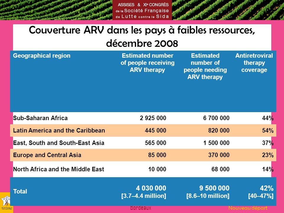 Jeudi 4 & vendredi 5 novembre 2010 Bordeaux Nouvelles donnes Nouveau départ Couverture ARV dans les pays à faibles ressources, décembre 2008 Geographi