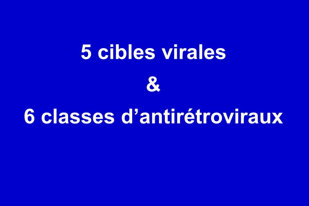 5 cibles virales & 6 classes dantirétroviraux