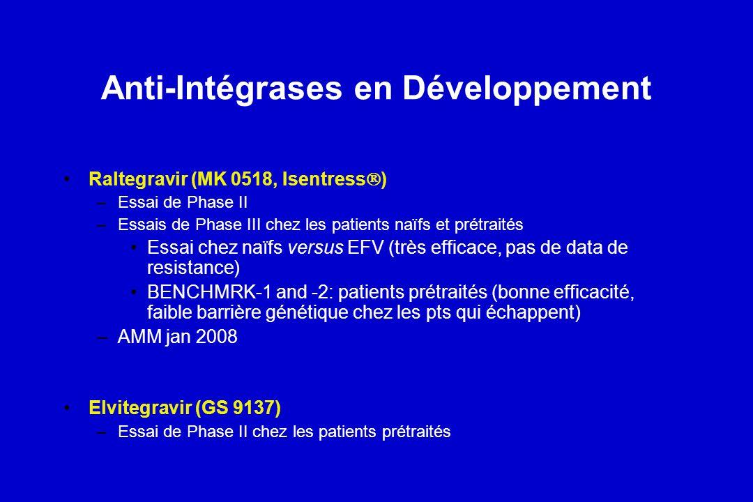 Anti-Intégrases en Développement Raltegravir (MK 0518, Isentress ) –Essai de Phase II –Essais de Phase III chez les patients naïfs et prétraités Essai