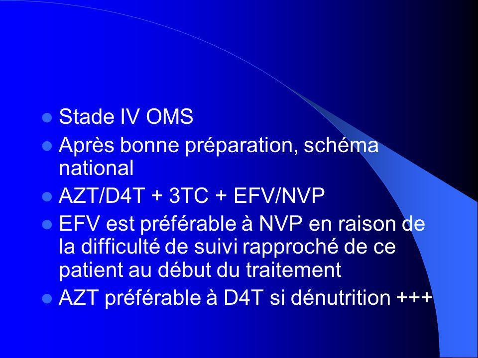 Stade IV OMS Après bonne préparation, schéma national AZT/D4T + 3TC + EFV/NVP EFV est préférable à NVP en raison de la difficulté de suivi rapproché de ce patient au début du traitement AZT préférable à D4T si dénutrition +++