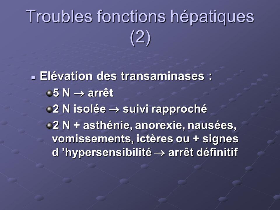 Troubles fonctions hépatiques (2) Elévation des transaminases : Elévation des transaminases : 5 N arrêt 2 N isolée suivi rapproché 2 N + asthénie, ano
