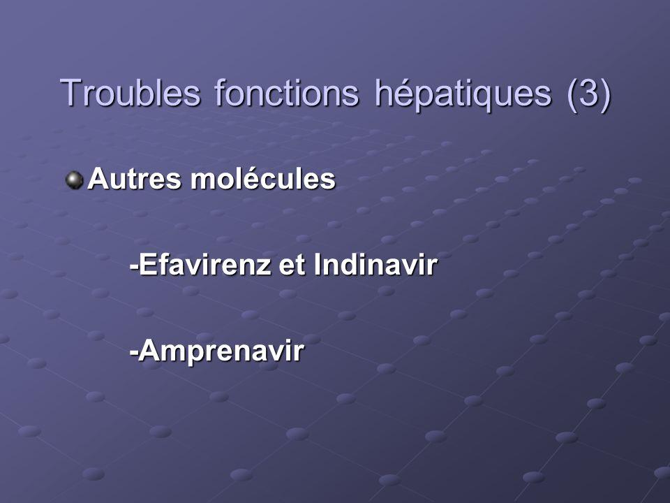 Troubles fonctions hépatiques (3) Autres molécules -Efavirenz et Indinavir -Efavirenz et Indinavir -Amprenavir -Amprenavir
