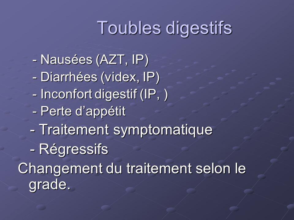 Toubles digestifs Toubles digestifs - Nausées (AZT, IP) - Diarrhées (videx, IP) - Inconfort digestif (IP, ) - Perte dappétit - Traitement symptomatiqu