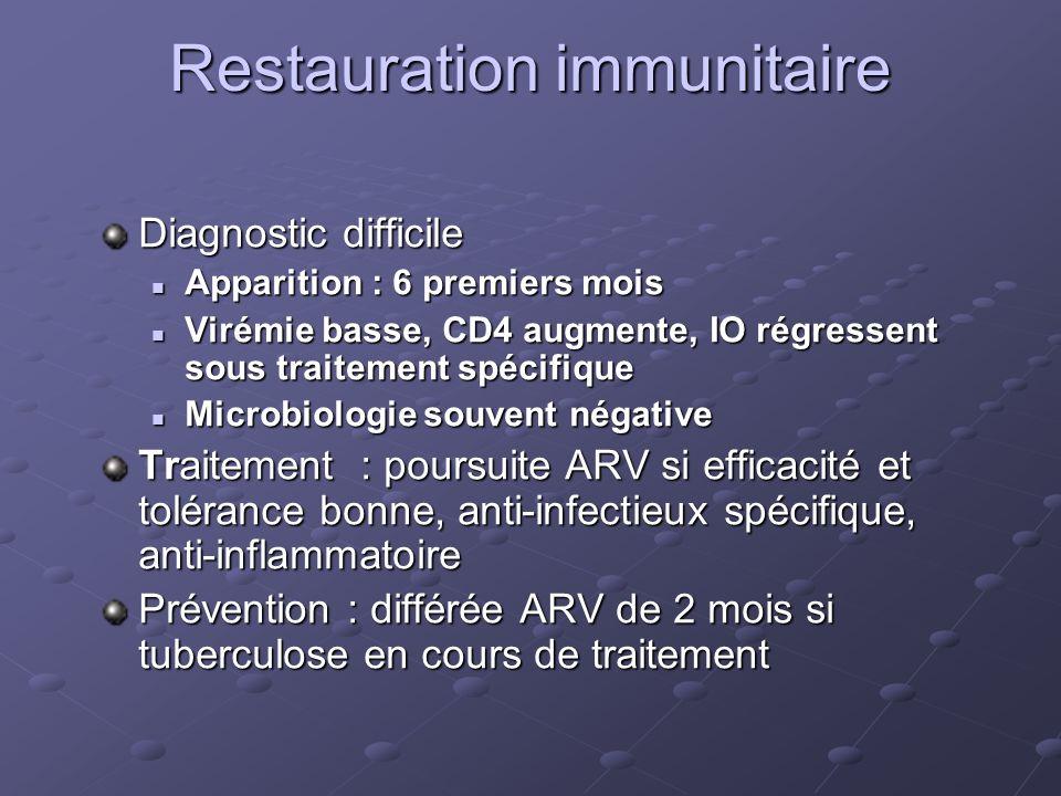 Restauration immunitaire Diagnostic difficile Apparition : 6 premiers mois Apparition : 6 premiers mois Virémie basse, CD4 augmente, IO régressent sou