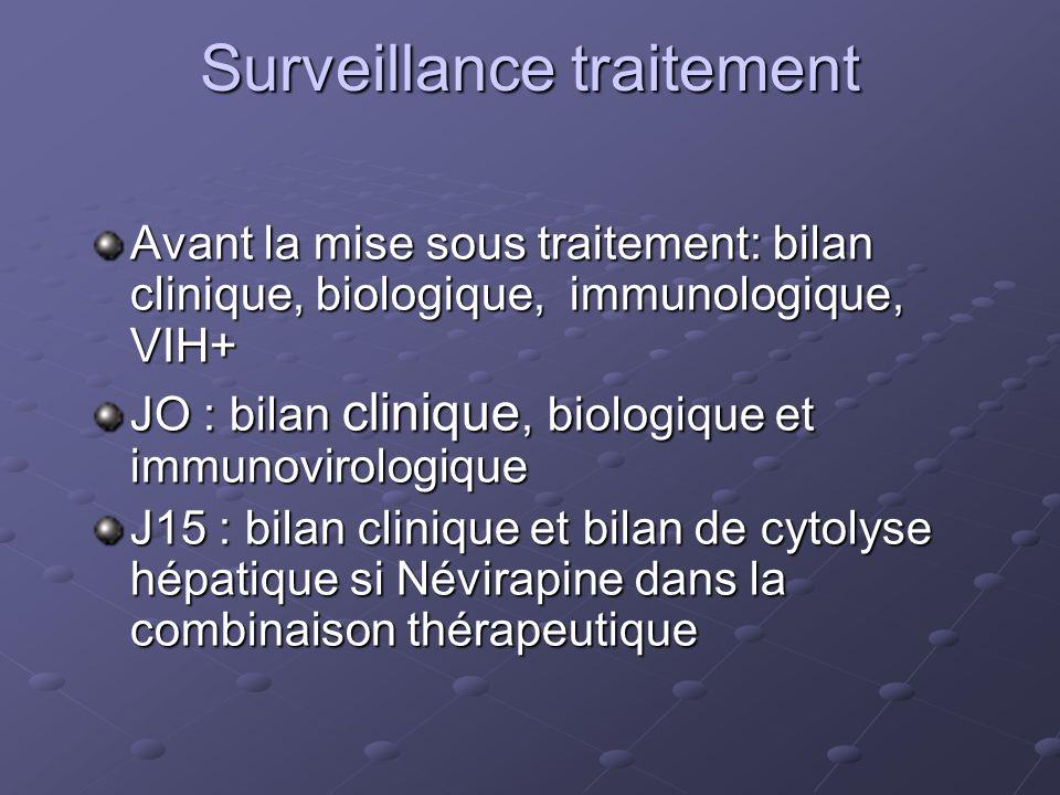 Surveillance traitement Avant la mise sous traitement: bilan clinique, biologique, immunologique, VIH+ JO : bilan clinique, biologique et immunovirolo