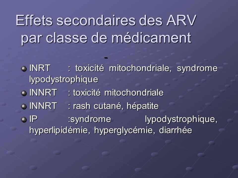 Effets secondaires des ARV par classe de médicament Effets secondaires des ARV par classe de médicament INRT : toxicité mitochondriale, syndrome lypod