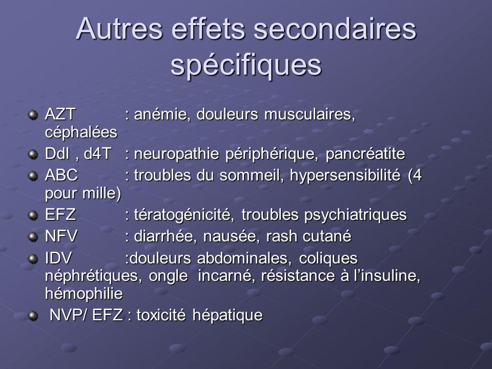 Autres effets secondaires spécifiques AZT : anémie, douleurs musculaires, céphalées DdI, d4T: neuropathie périphérique, pancréatite ABC : troubles du