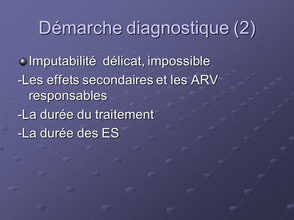 Démarche diagnostique (2) Imputabilité délicat, impossible -Les effets secondaires et les ARV responsables -La durée du traitement -La durée des ES
