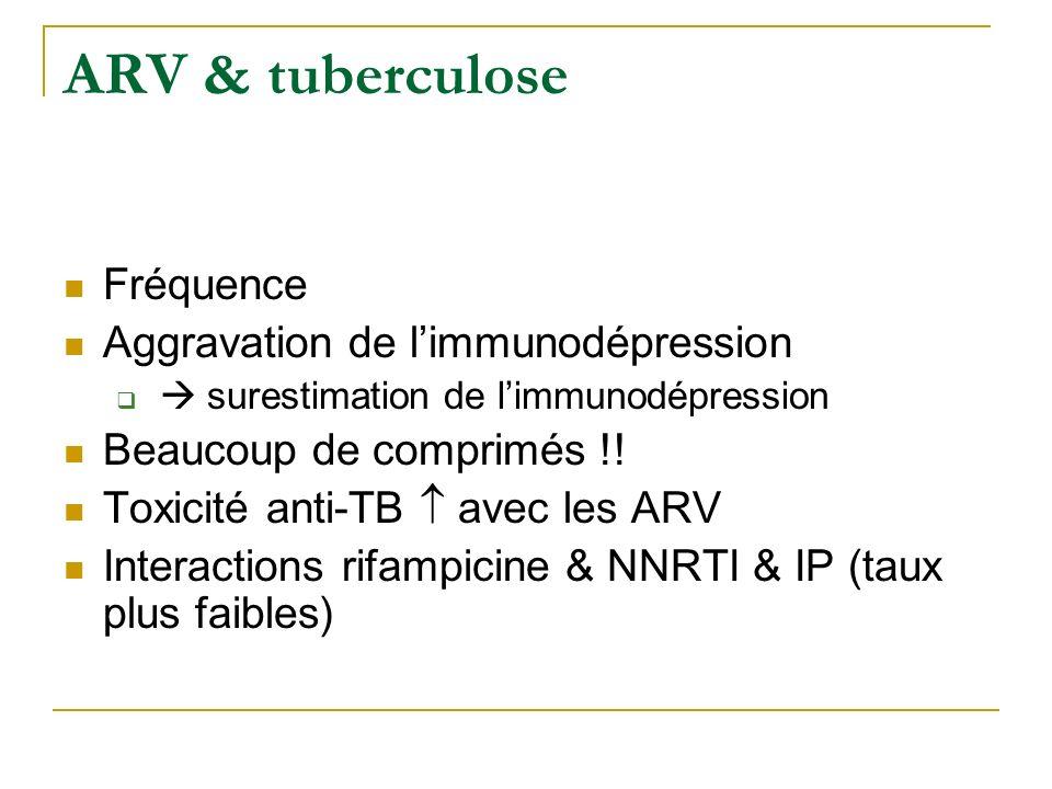 ARV & tuberculose Fréquence Aggravation de limmunodépression surestimation de limmunodépression Beaucoup de comprimés !! Toxicité anti-TB avec les ARV