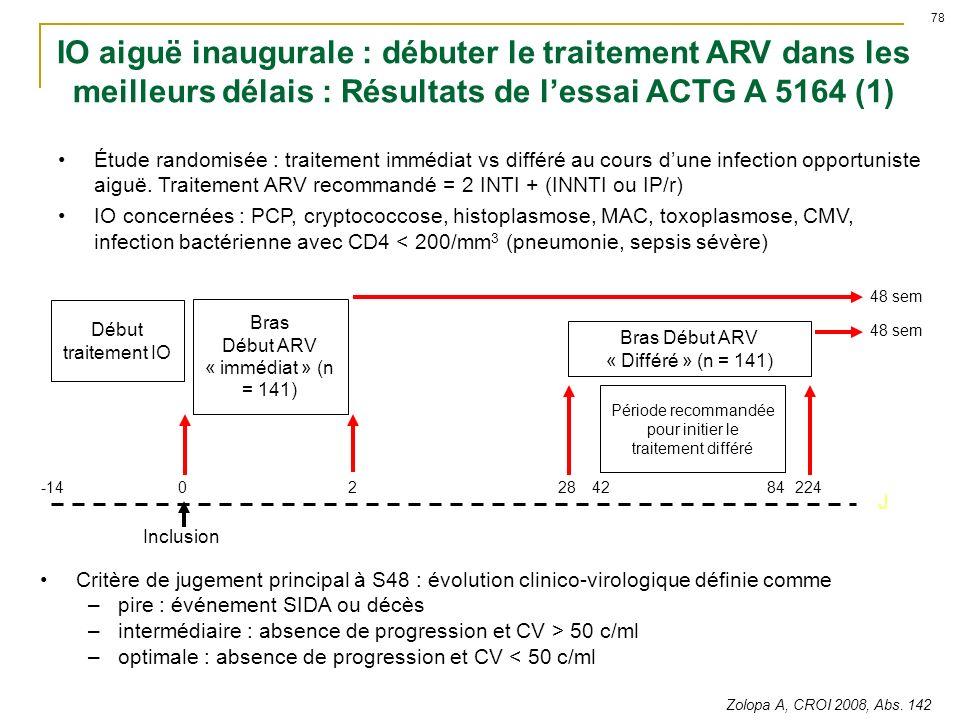 IO aiguë inaugurale : débuter le traitement ARV dans les meilleurs délais : Résultats de lessai ACTG A 5164 (1) Étude randomisée : traitement immédiat