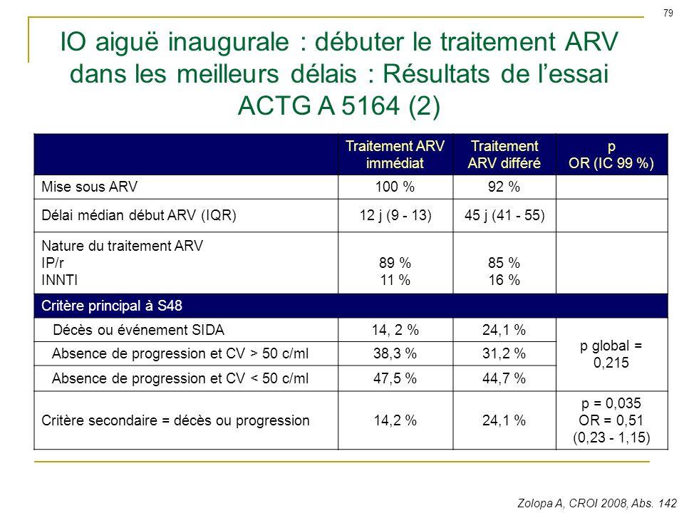 Traitement ARV immédiat Traitement ARV différé p OR (IC 99 %) Mise sous ARV100 %92 % Délai médian début ARV (IQR)12 j (9 - 13)45 j (41 - 55) Nature du