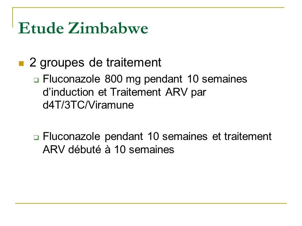Etude Zimbabwe 2 groupes de traitement Fluconazole 800 mg pendant 10 semaines dinduction et Traitement ARV par d4T/3TC/Viramune Fluconazole pendant 10