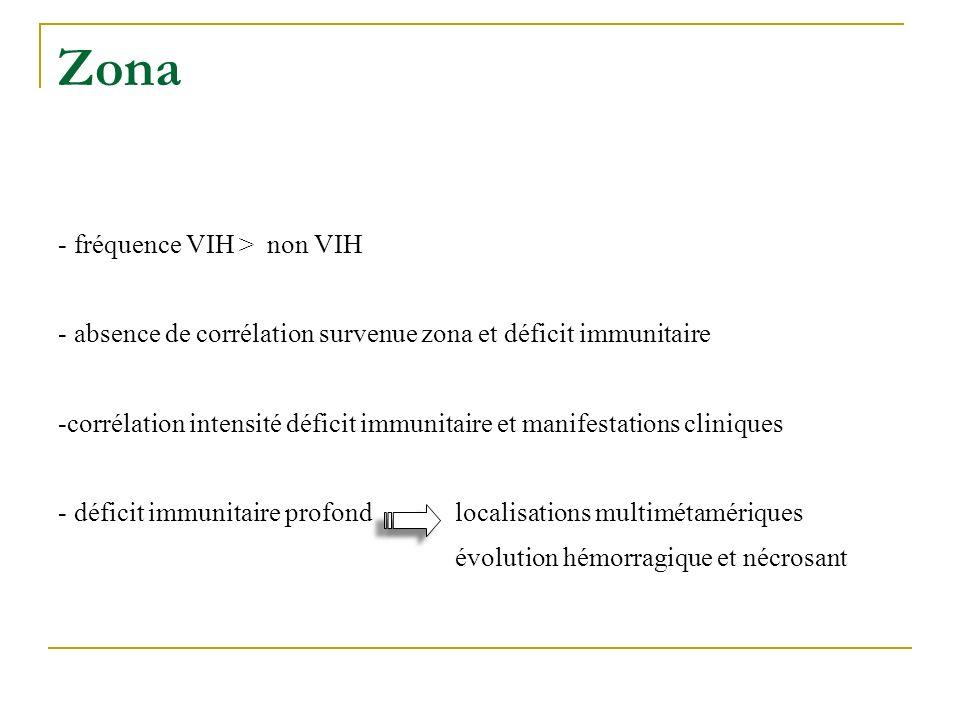 - fréquence VIH > non VIH - absence de corrélation survenue zona et déficit immunitaire -corrélation intensité déficit immunitaire et manifestations c