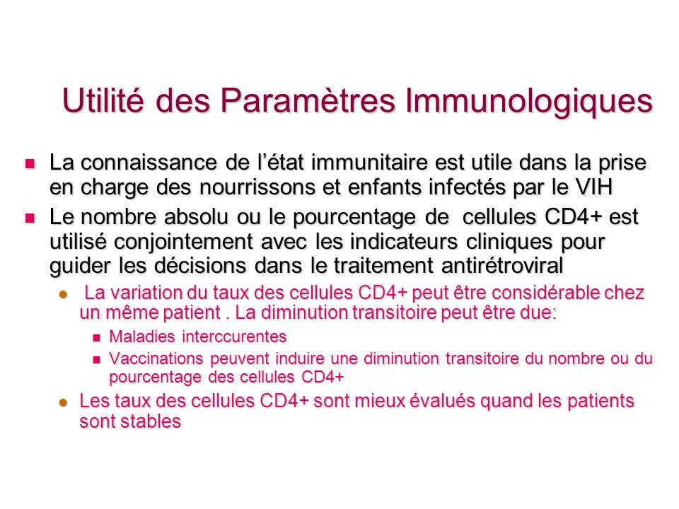 Utilité des Paramètres Immunologiques La connaissance de létat immunitaire est utile dans la prise en charge des nourrissons et enfants infectés par l
