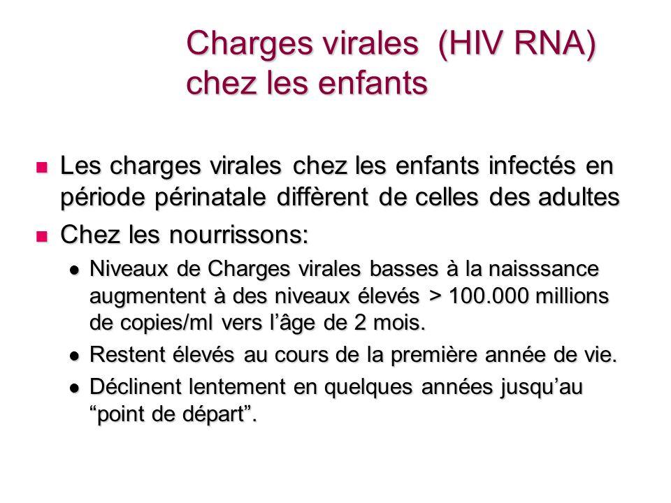Charges virales (HIV RNA) chez les enfants Les charges virales chez les enfants infectés en période périnatale diffèrent de celles des adultes Les cha