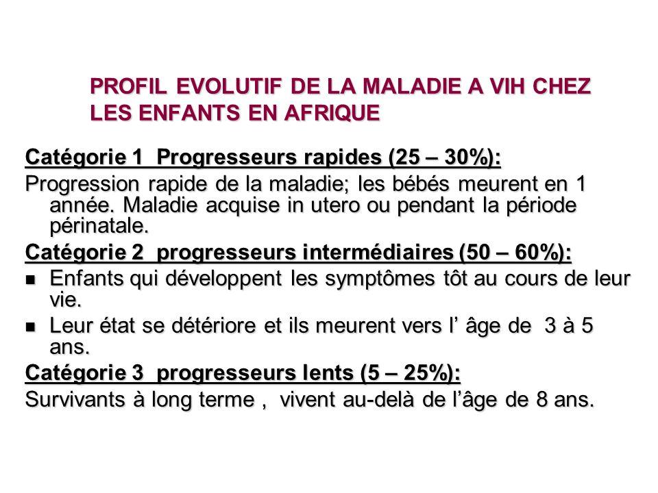 PROFIL EVOLUTIF DE LA MALADIE A VIH CHEZ LES ENFANTS EN AFRIQUE Catégorie 1 Progresseurs rapides (25 – 30%): Progression rapide de la maladie; les béb