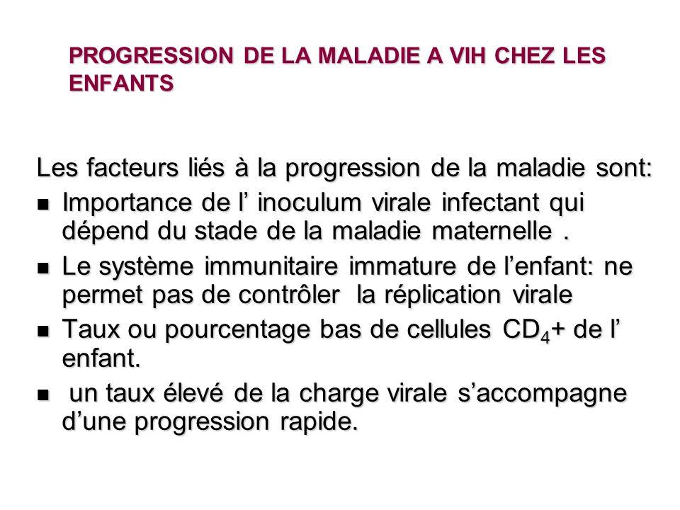 PROGRESSION DE LA MALADIE A VIH CHEZ LES ENFANTS Les facteurs liés à la progression de la maladie sont: Importance de l inoculum virale infectant qui