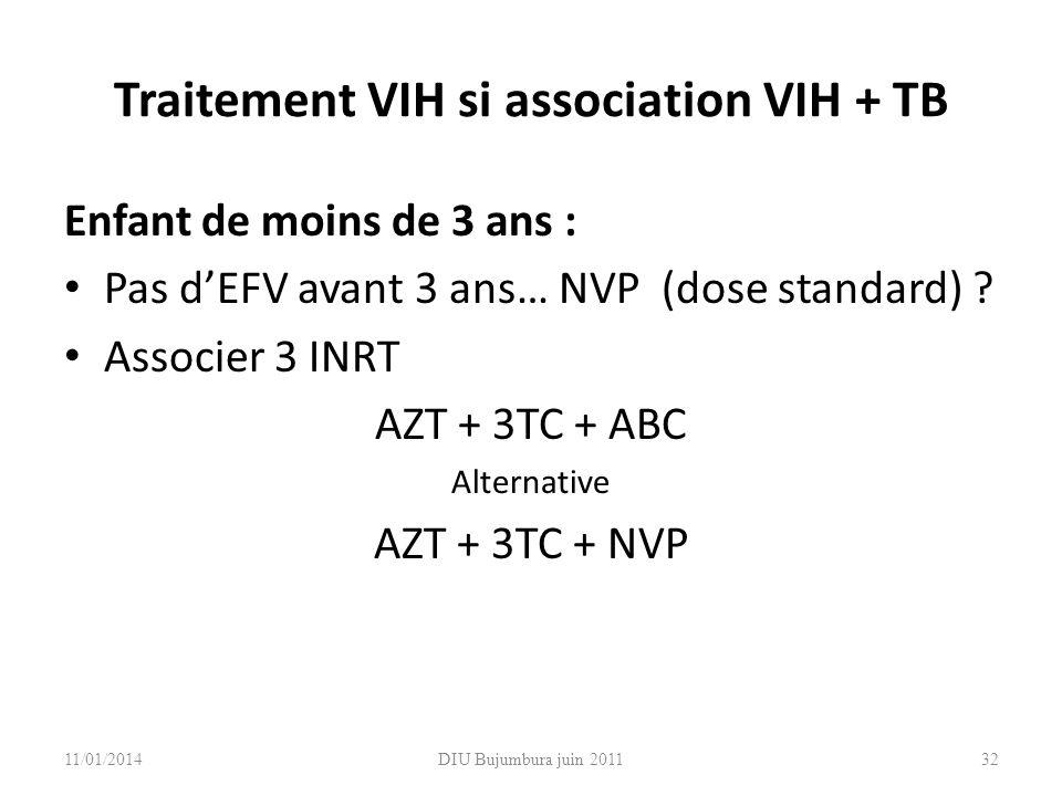 Traitement VIH si association VIH + TB Enfant de moins de 3 ans : Pas dEFV avant 3 ans… NVP (dose standard) ? Associer 3 INRT AZT + 3TC + ABC Alternat