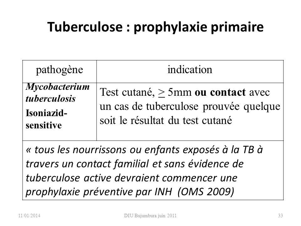 Tuberculose : prophylaxie primaire pathogèneindication Mycobacterium tuberculosis Isoniazid- sensitive Test cutané, > 5mm ou contact avec un cas de tu