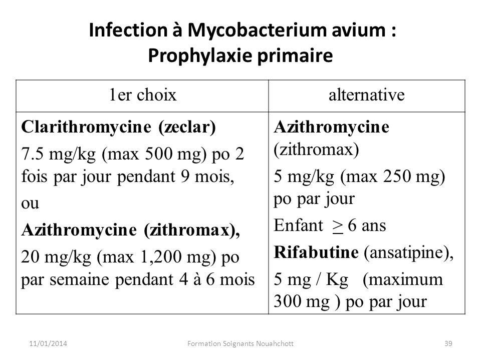 Formation Soignants Nouahchott Infection à Mycobacterium avium : Prophylaxie primaire 1er choixalternative Clarithromycine (zeclar) 7.5 mg/kg (max 500