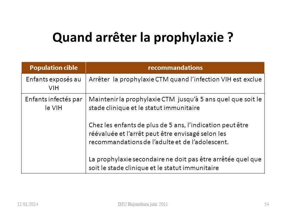 Quand arrêter la prophylaxie ? Population ciblerecommandations Enfants exposés au VIH Arrêter la prophylaxie CTM quand linfection VIH est exclue Enfan
