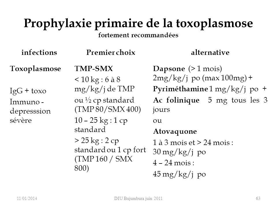 DIU Bujumbura juin 2011 Prophylaxie primaire de la toxoplasmose fortement recommandées infectionsPremier choixalternative Toxoplasmose IgG + toxo Immu