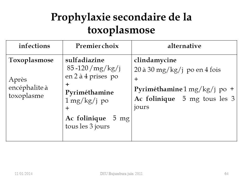 DIU Bujumbura juin 2011 Prophylaxie secondaire de la toxoplasmose infectionsPremier choixalternative Toxoplasmose Après encéphalite à toxoplasme sulfa