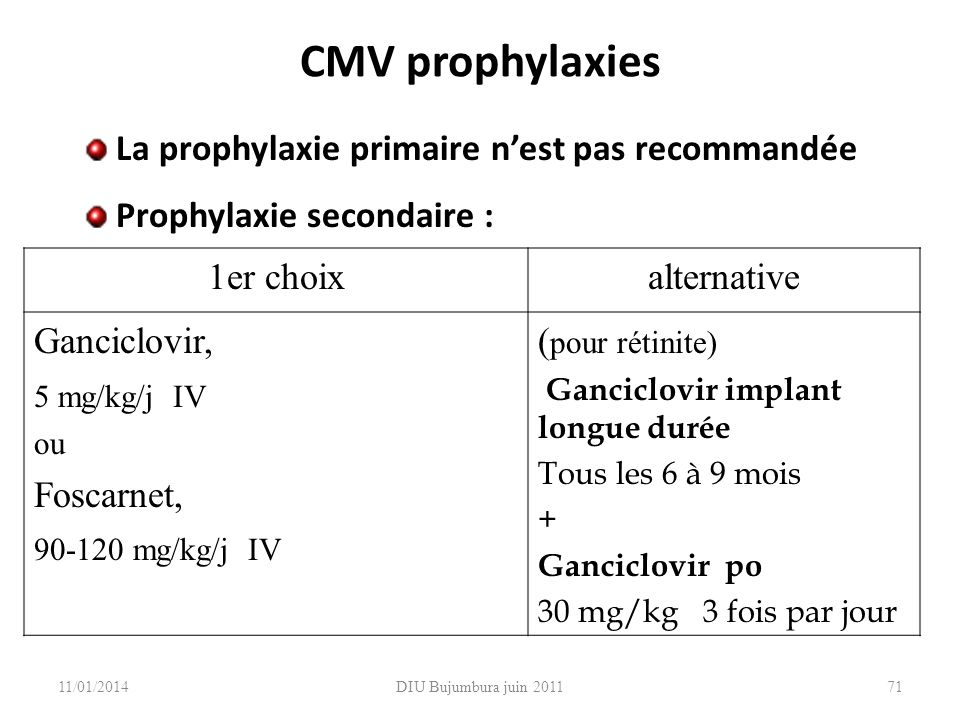 DIU Bujumbura juin 2011 CMV prophylaxies 1er choixalternative Ganciclovir, 5 mg/kg/j IV ou Foscarnet, 90-120 mg/kg/j IV ( pour rétinite) Ganciclovir i