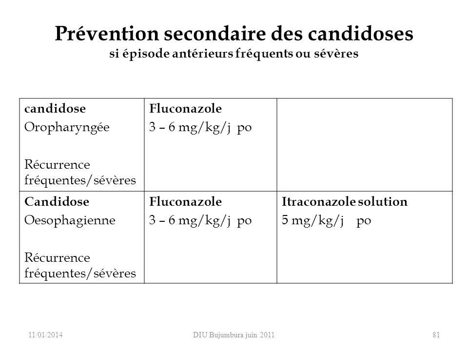 DIU Bujumbura juin 2011 Prévention secondaire des candidoses si épisode antérieurs fréquents ou sévères infectionsPremier choixalternative candidose O