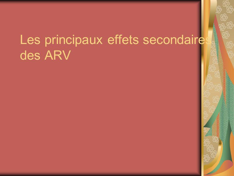 Les principaux effets secondaires des ARV