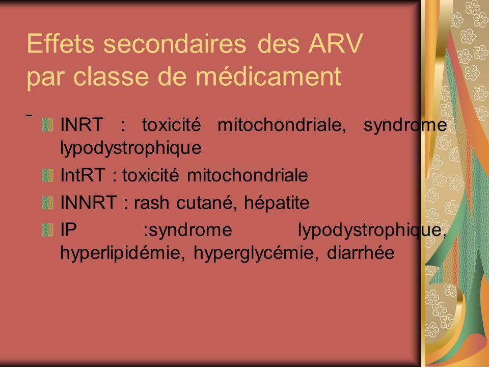 Effets secondaires des ARV par classe de médicament INRT : toxicité mitochondriale, syndrome lypodystrophique IntRT : toxicité mitochondriale INNRT : rash cutané, hépatite IP :syndrome lypodystrophique, hyperlipidémie, hyperglycémie, diarrhée