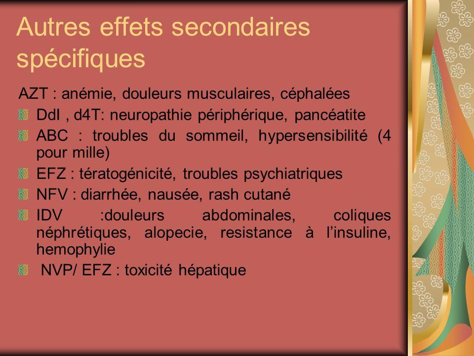 Autres effets secondaires spécifiques AZT : anémie, douleurs musculaires, céphalées DdI, d4T: neuropathie périphérique, pancéatite ABC : troubles du sommeil, hypersensibilité (4 pour mille) EFZ : tératogénicité, troubles psychiatriques NFV : diarrhée, nausée, rash cutané IDV :douleurs abdominales, coliques néphrétiques, alopecie, resistance à linsuline, hemophylie NVP/ EFZ : toxicité hépatique