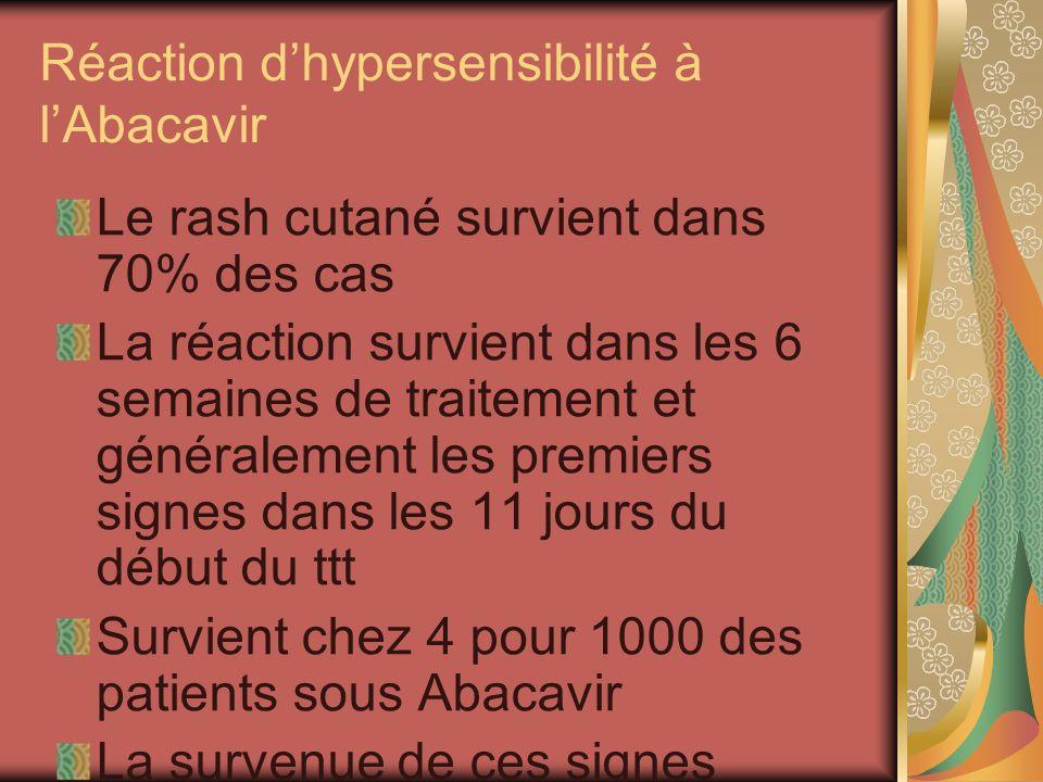 Réaction dhypersensibilité à lAbacavir Le rash cutané survient dans 70% des cas La réaction survient dans les 6 semaines de traitement et généralement