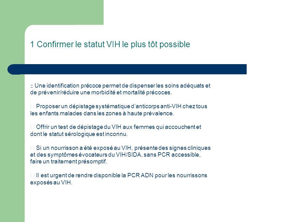 1 Confirmer le statut VIH le plus tôt possible Une identification précoce permet de dispenser les soins adéquats et de prévenir/réduire une morbidité