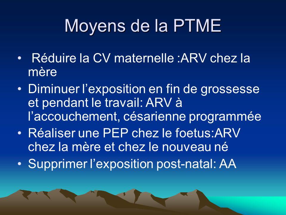 Moyens de la PTME Réduire la CV maternelle :ARV chez la mère Diminuer lexposition en fin de grossesse et pendant le travail: ARV à laccouchement, césa
