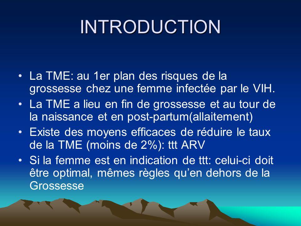 INTRODUCTION La TME: au 1er plan des risques de la grossesse chez une femme infectée par le VIH. La TME a lieu en fin de grossesse et au tour de la na